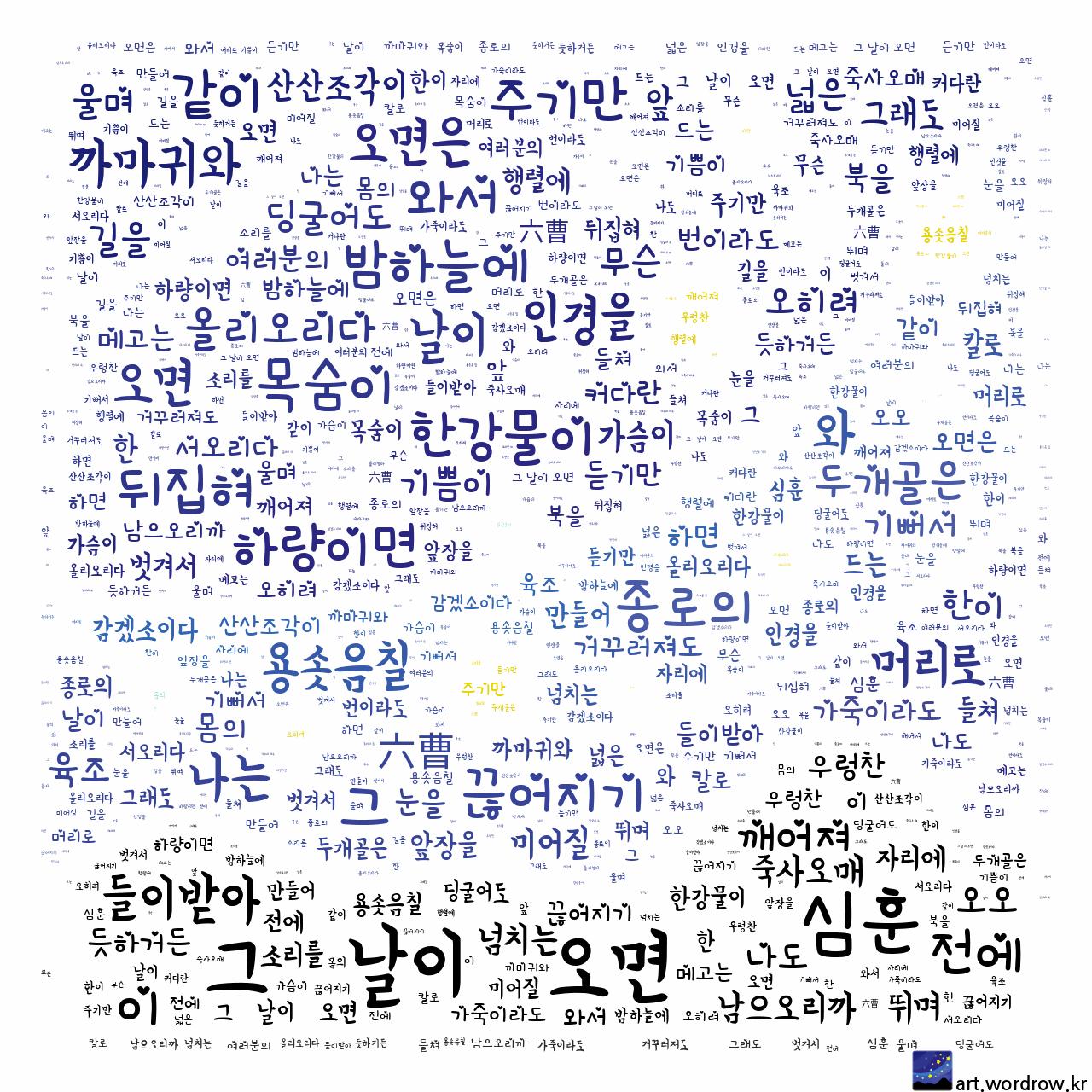 워드 클라우드: 그 날이 오면 [심훈]-6